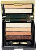 PUPA Stay Gold Eyeshadow Palette