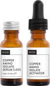 Niod Copper Amino Isolate Face Serum 5.00%