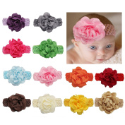 DUOQU 12 Pcs Baby Girls Soft Headbans Fashion Hair Accessories With Big Hair Bows Flowers For Baby Girls Newborn Infant Toddler Multicolor
