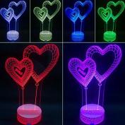 3D Night Lamp Telesthesia