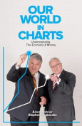 Our World In Charts