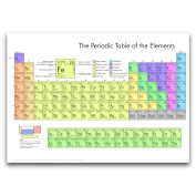 Giant Periodic Table of the Elements Educational Science Poster