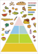 "Kids Learning Food Pyramid Artwork Room Decor Wall Sticker Decal15""W X 60cm H (1 piece)"