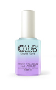 Colour Club Mood Changing Nail Lacquer Blue Skies Ahead AMP07