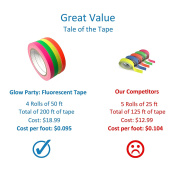 Glow Party UV Blacklight Reactive Fluorescent Neon Gaffer Tape 1.3cm x 15m (4 Pack - 60m total - Neon Colours