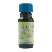 Waxing Aftercare Oil
